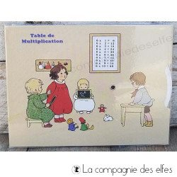 Tables multiplications